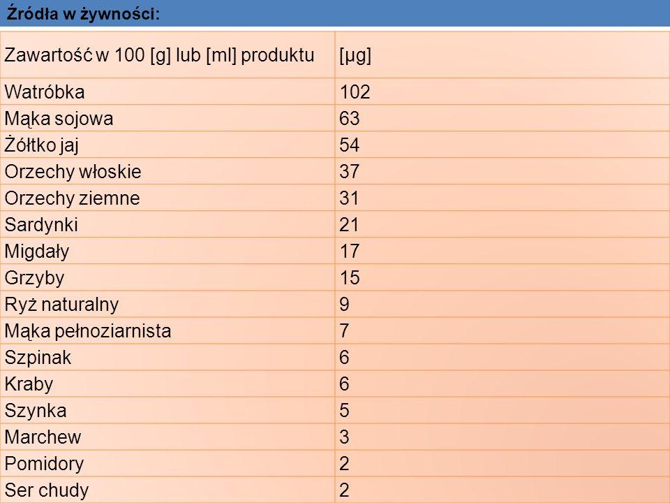 Zawartość w 100 [g] lub [ml] produktu [µg] Watróbka 102 Mąka sojowa 63